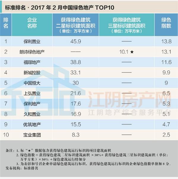 http://www.biaozhun007.com/data/upload/20170315/0175f94345865184d3e7394c6a4d5845.jpg