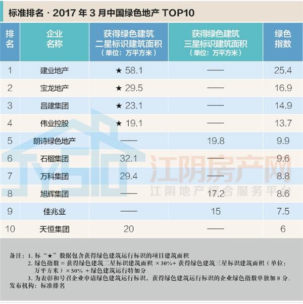 http://www.biaozhun007.com/data/upload/20170417/f3b338c69a488b4244ce437053d224b0.jpg