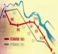 【最新消息】苏南沿江铁路可研报告正式获批,9月底将开工建设~