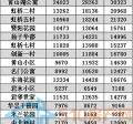 江阴城区100个二手房房价指南,了解一下真实行情,算一下家底~~~