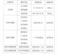 江阴中介费调整近一年,背后的深意,二手市场的风云,您应该了解~